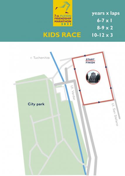 Map Fun Run Kids